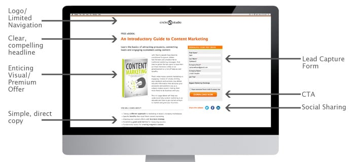 9 Critical Elements of a Landing Page that Converts